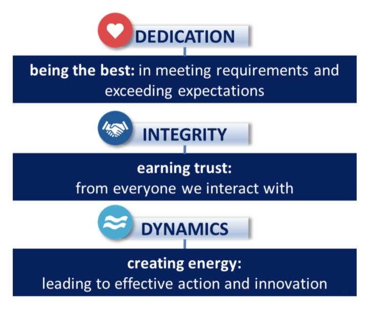 Seaborn values, dedication, integrity, dynamics